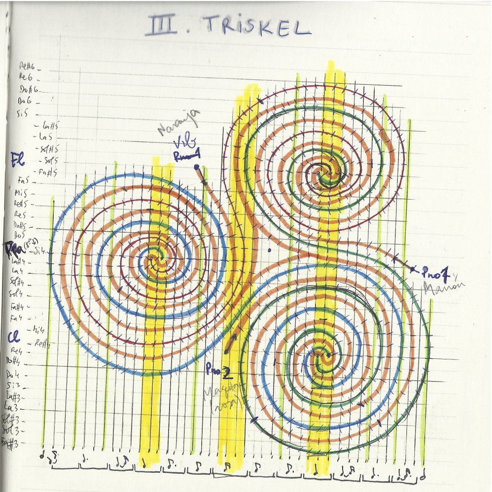 2015'Aug. 'Triskel' for ensemble - basic drawing